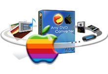 MPEG Ripper = MPEG Converter + Convert MPEG to iPad + Convert MPEG to AVI + Convert MPEG to MP4 + Convert MPEG to WMV + Convert MPEG to MP3