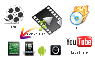 Any Video Converter Freeware = MPEG Converter + AVI Converter + FLV Converter + YouTube Video Converter + MP4 Converter